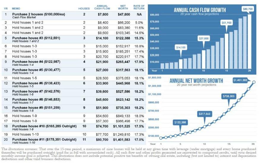 Big Chart #2