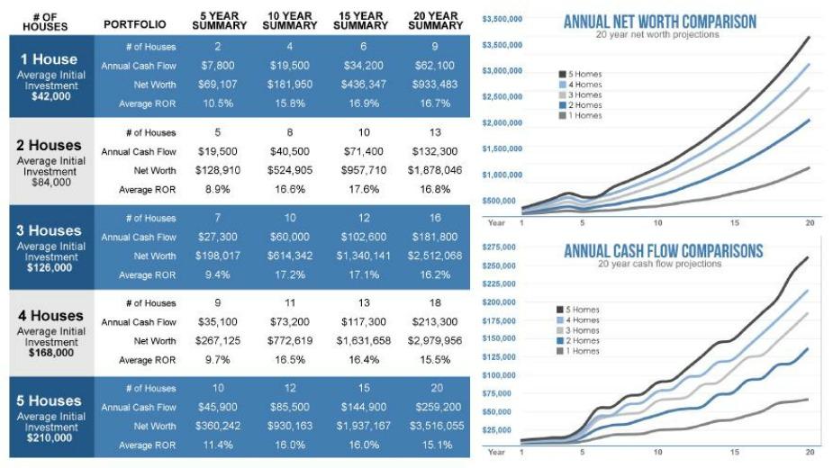 Comparison Chart Continued